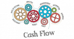 View How to solve common cash flow problems in your SME
