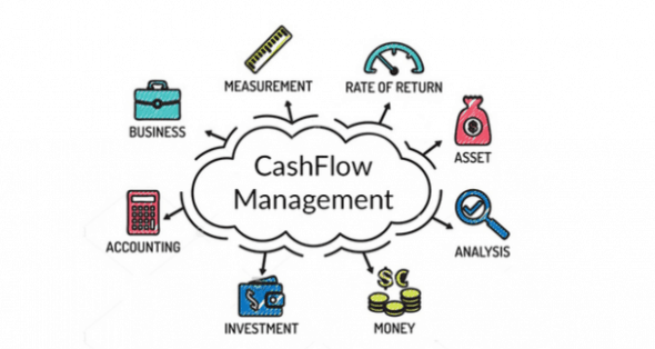 70% of SMEs try to manage Cash flow themselves | EFM