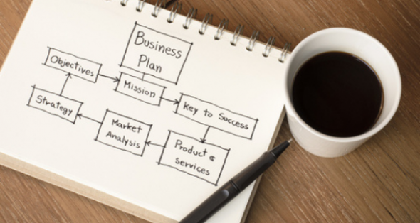 Looking-for-funding-First-get-your-business-plan-right
